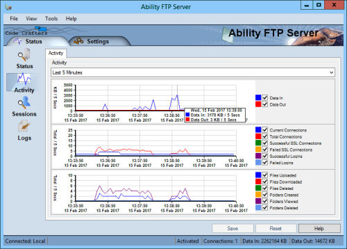 Ability FTP Server